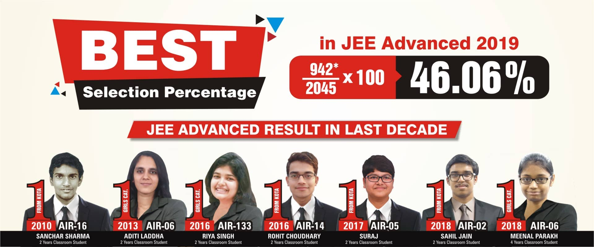 jee advanced result 2019